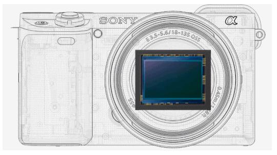Sensore della Sony A6400